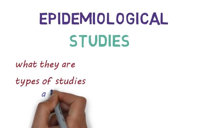 Epidemiological Studies Made Easy: Systematic Reviews, Meta-Analysis ofDiseases