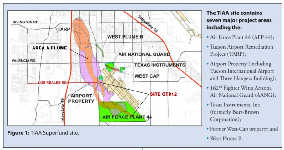 Public Comment: Air Force Plant 44 Regional Groundwater Plume South of Los RealesRoad